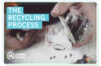the-recycling-process-flip-book