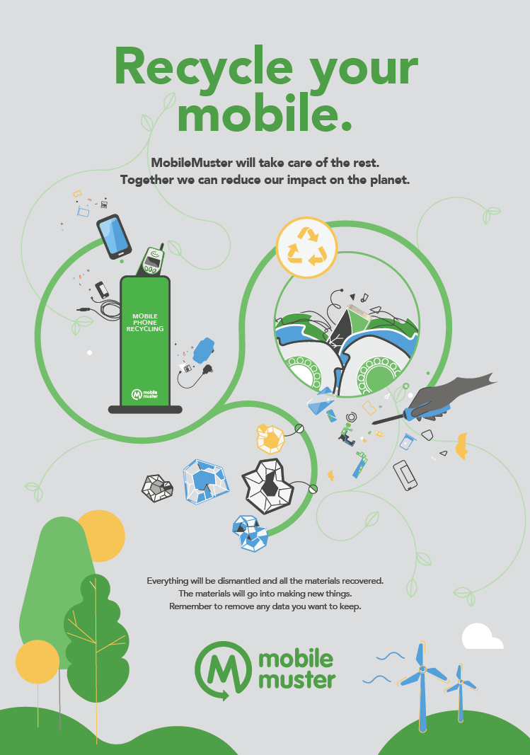 a3-recycle-your-mobile